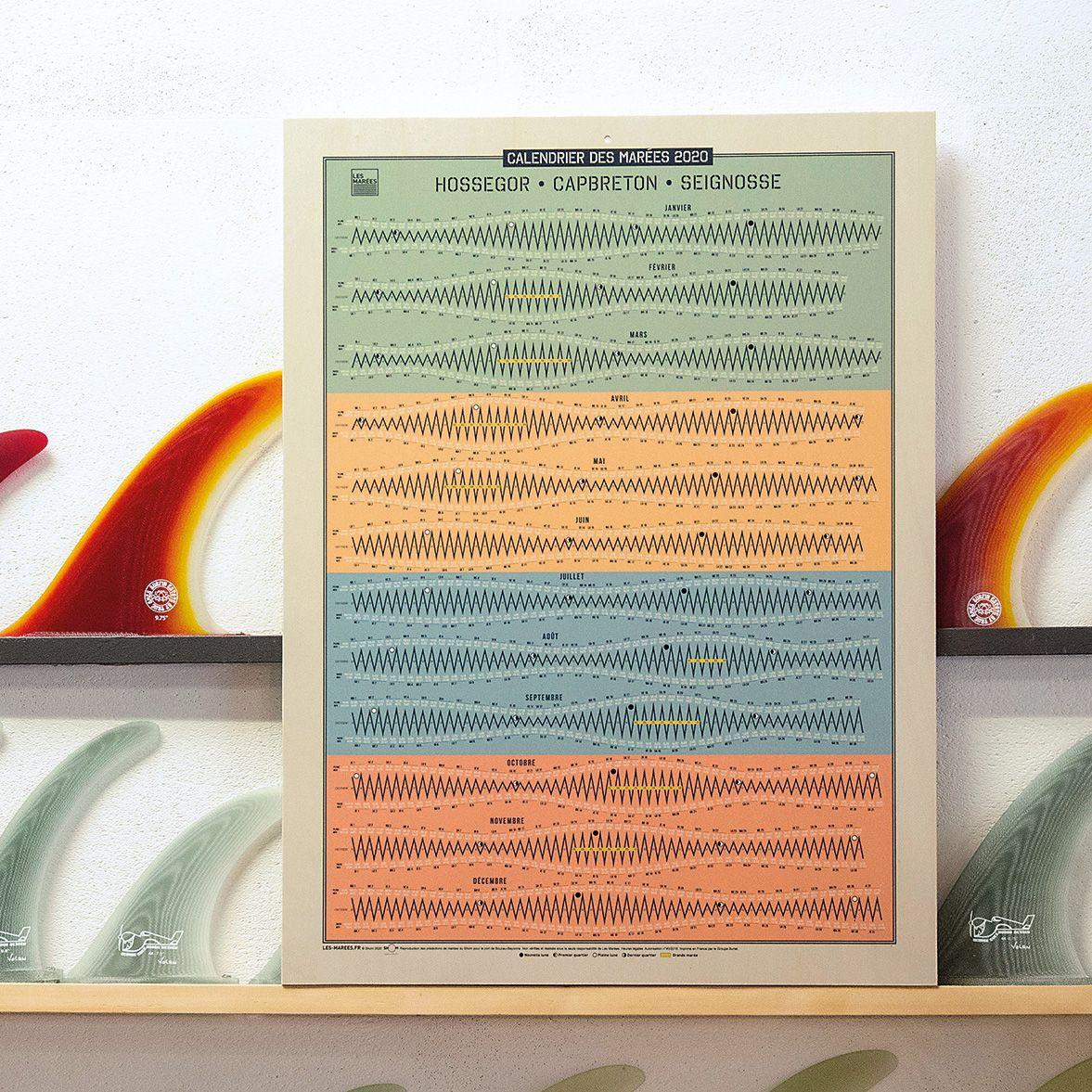 Calendrier original | Calendrier des marées, Calendrier