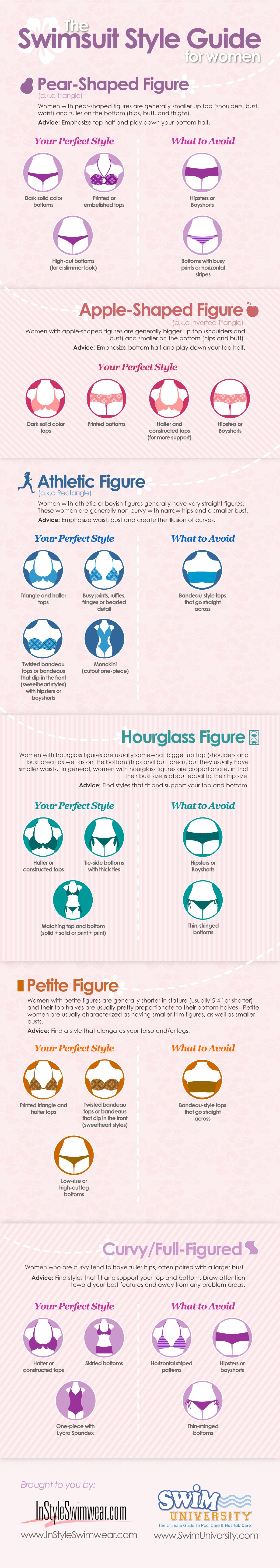 Best wedding dresses for athletic body type  The Swimsuit Style Guide for Women Infographic with