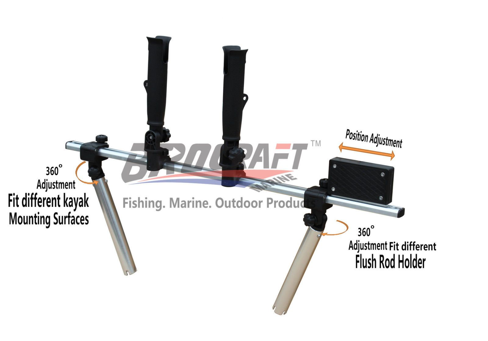 Kayak Trolling Motor Mount Camp survival Pinterest Kayaks