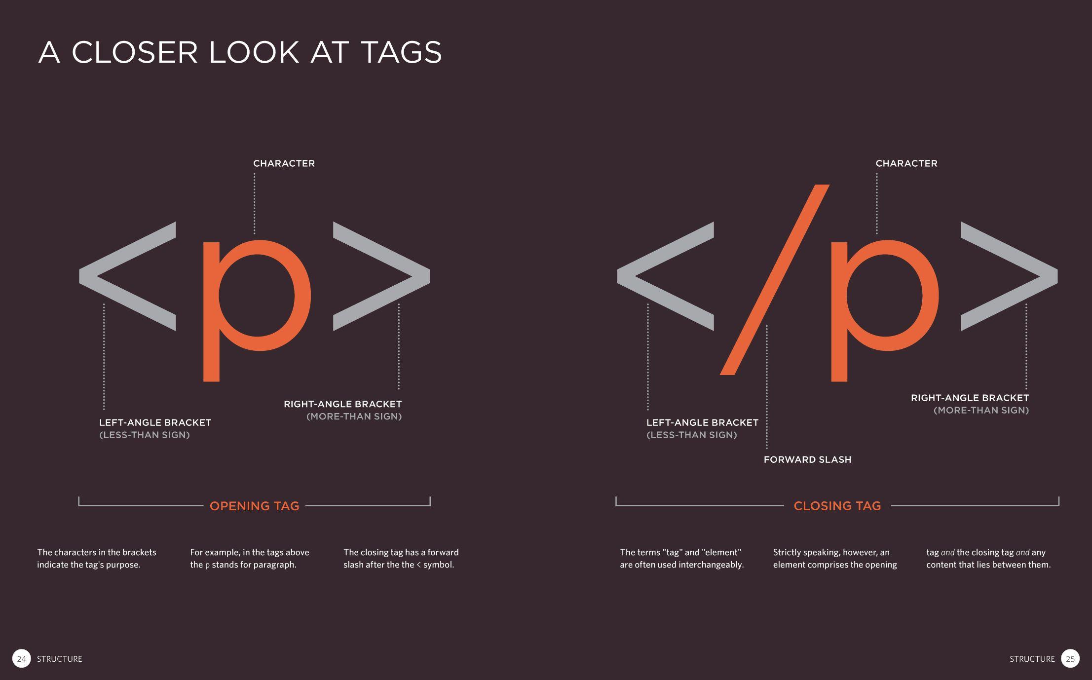 HTMLとCSS,Javascriptって何?