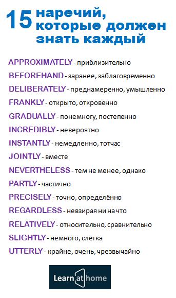 15 английских наречий, которые должен знать каждый! #english #adverbs