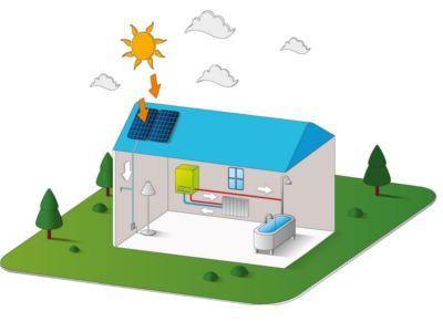 Chaudière condensaton et kit photovoltaique - maison RT 2012