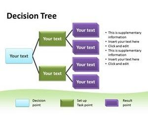 Decision Tree Template For Powerpoint Decision Tree Powerpoint