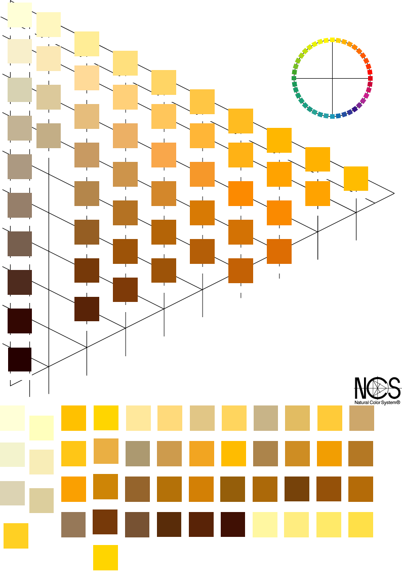 9 Ncs Atlas Tutorial Color Strategy Pinterest Color Theory