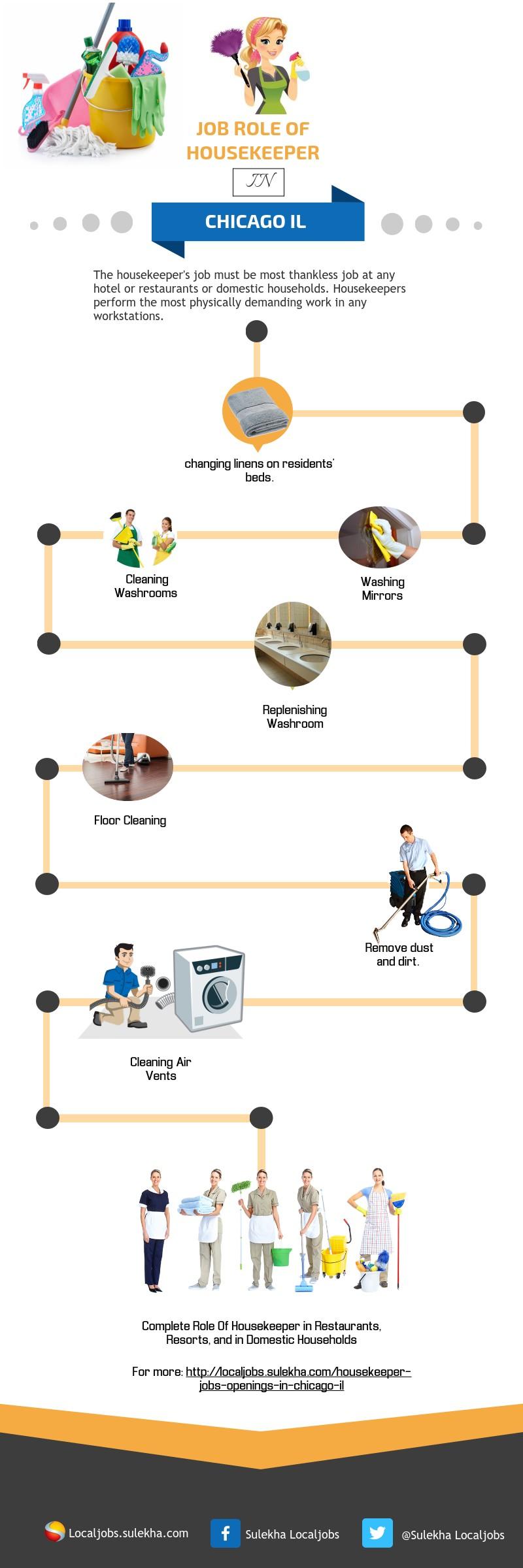 Job Role of HousekeeperInChicago Housekeeping, Job