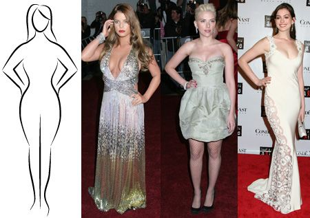 How to Dress According to Body Type: Indian Fashion Blog ...