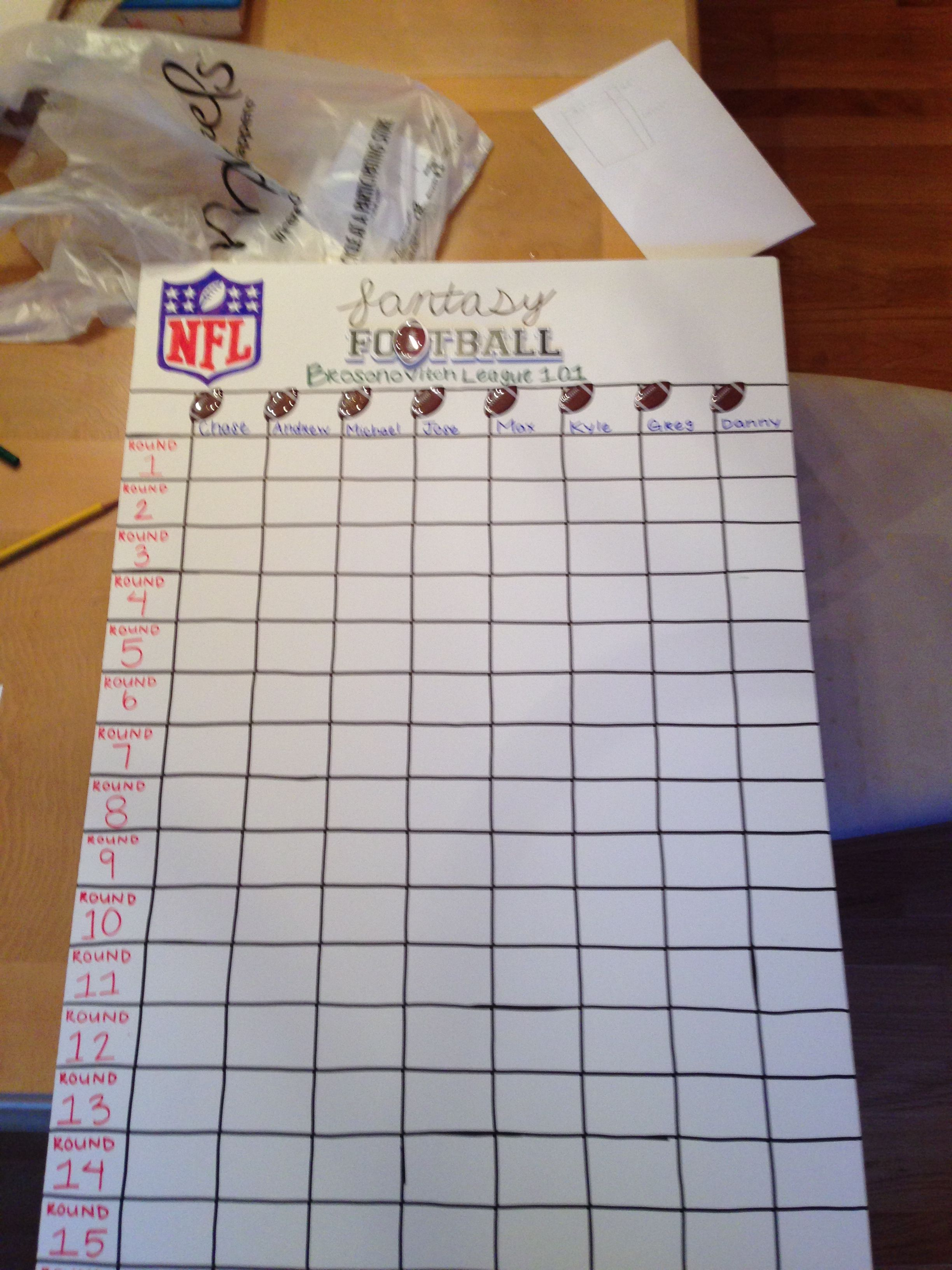 Fantasy Football Draft Board I Made For My Friends Fantasy League