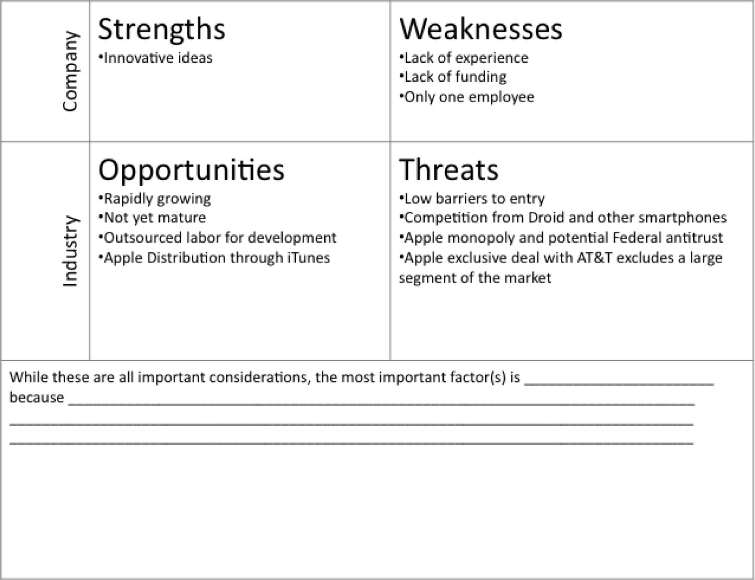 Image result for swot analysis for teachers – Industry Analysis Template