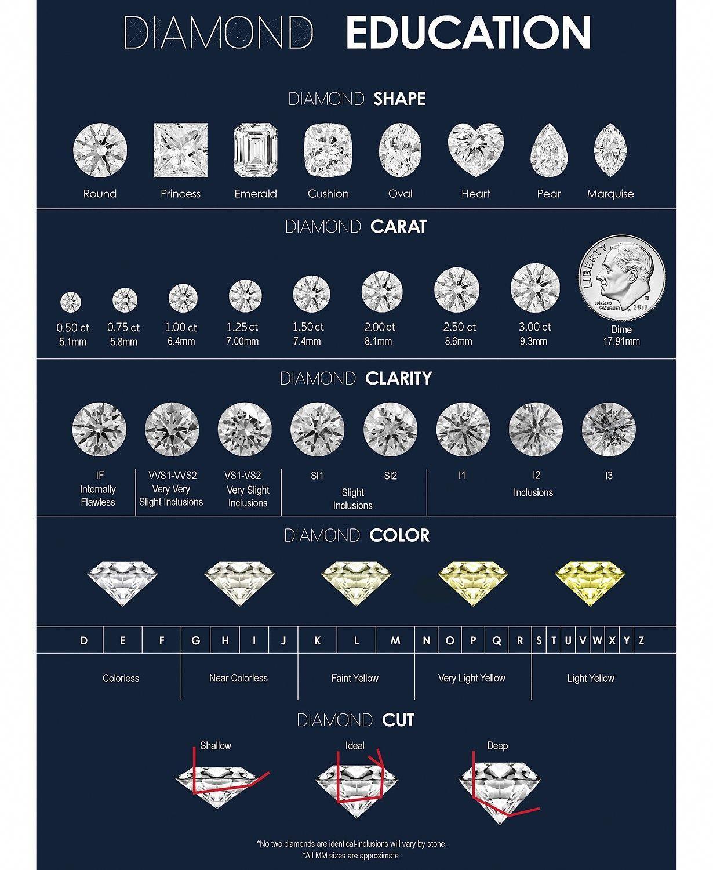 Certified Near Colorless Diamond Stud Earrings in