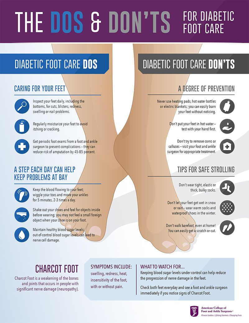 Pin On Foot Ankle Conditions