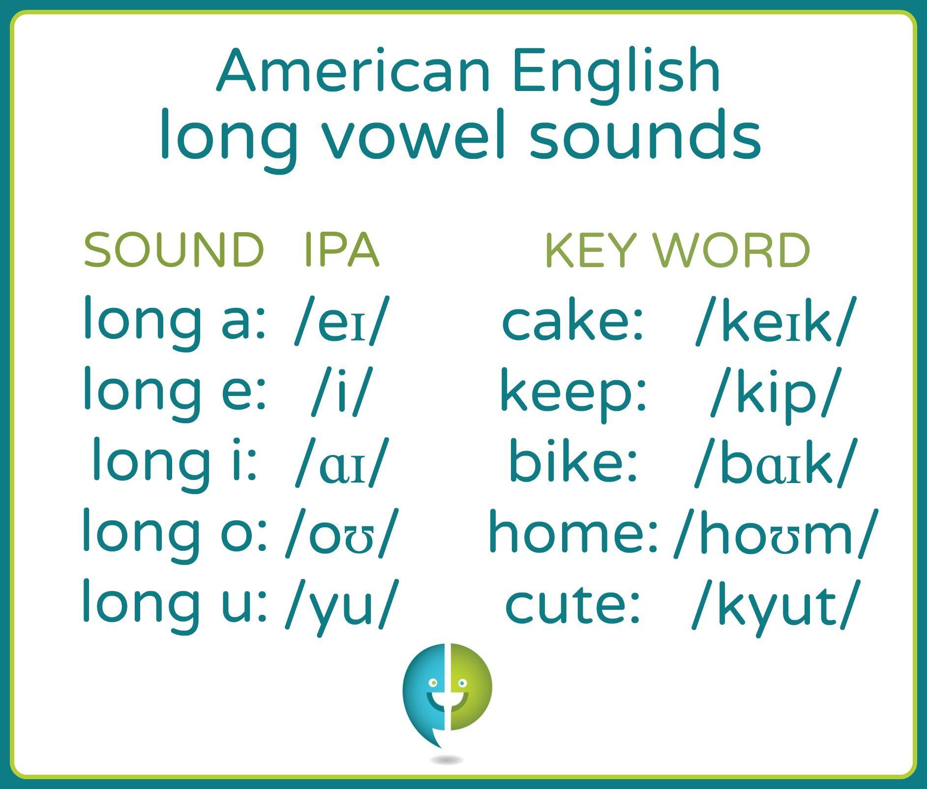 Long Vowel Intro