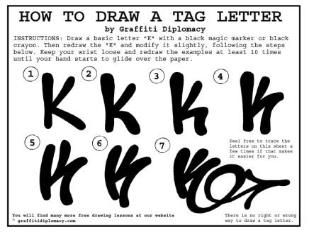 Lessons on how to write graffiti\- learn graffiti letter