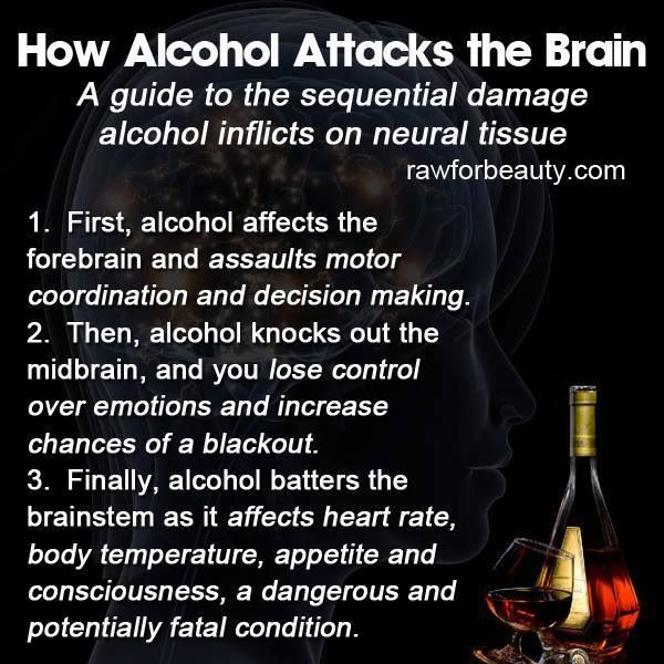 an overview of the ways in which alcohol affects health The depressant effects of alcohol are witnessed when people who have been drinking have slurred speech and poor limb coordination that prevents them from being able to walk properly although these outward signs of intoxication can be easily observed, it isn't as clear how alcohol acts on a deeper level inside the body.