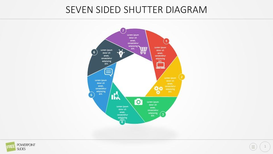 seven sided shutter diagram you may also like 7 step circular