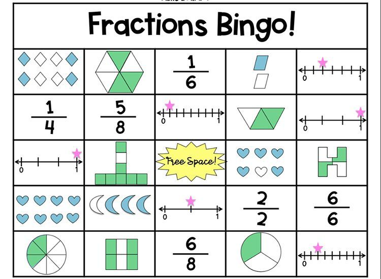 Students love this fraction acrivity! I put kids in groups ...