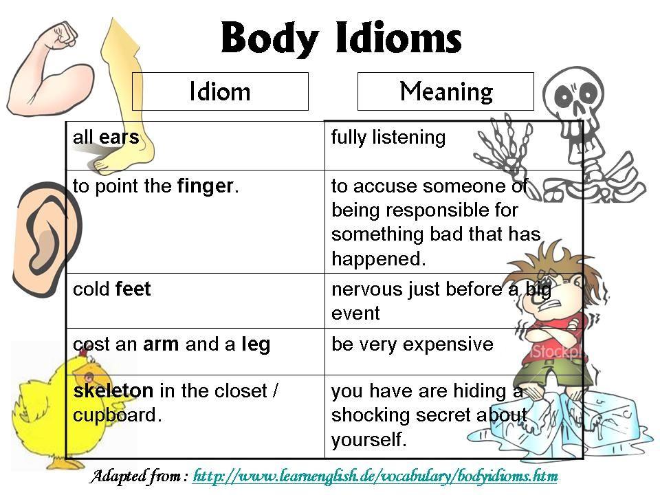 Lesson 2 Body Idioms Idioms English Fun Idioms And Phrases
