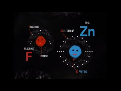 They might be giants meet the elements official tmbg video videos of urtaz Choice Image