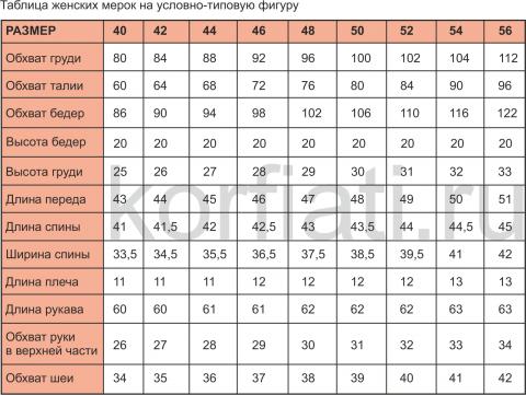 Таблица выкройки платья