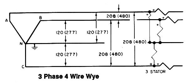 Pin By Vayorodriguez On Electrical Wiring