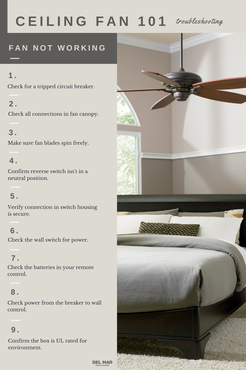 Fixing a ceiling fan troubleshooting 101 ceiling fan ceilings fan not working if your ceiling fan will not start use these steps to determine cause of the problem mozeypictures Choice Image