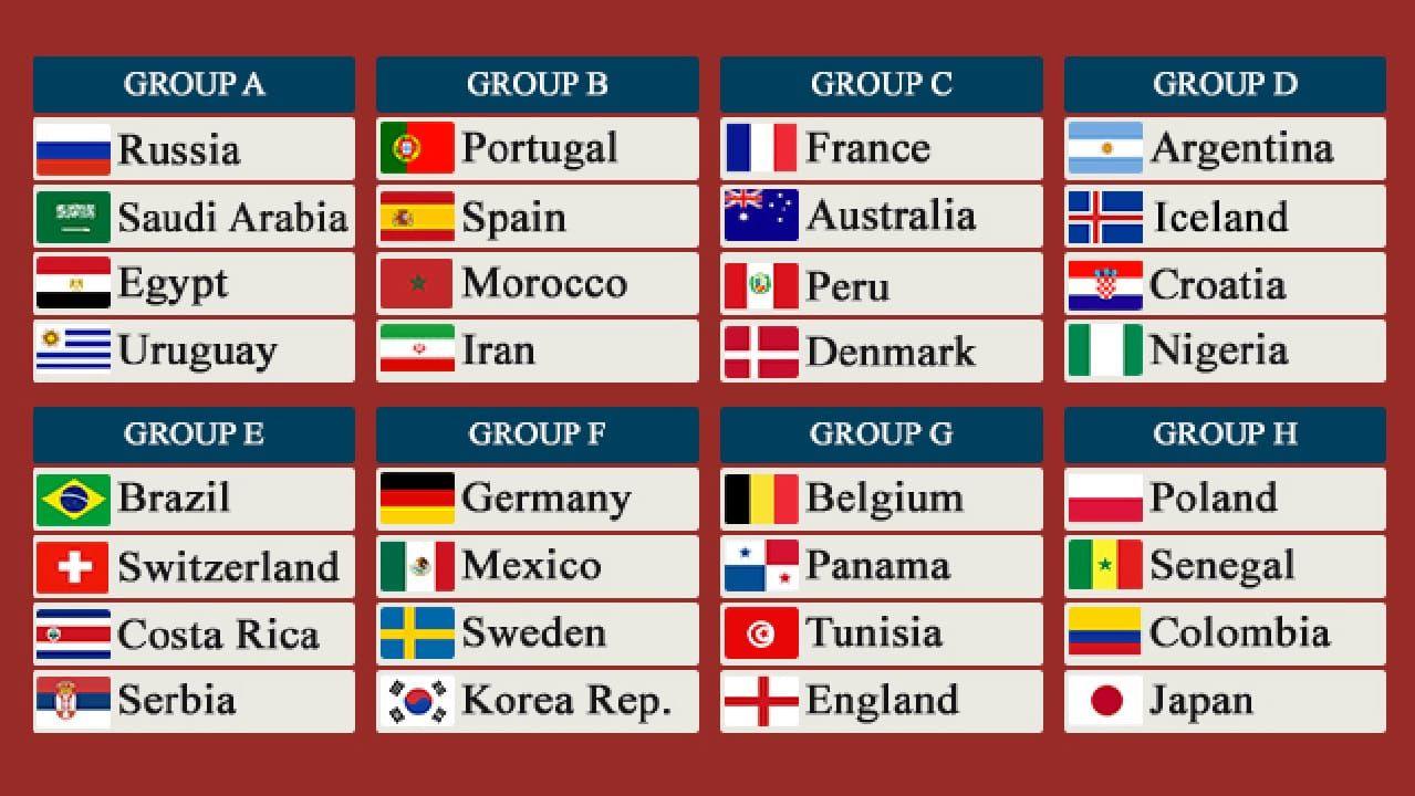 photo regarding World Cup Groups Printable named Pin through Velibor Milenkovic upon 2018 FIFA Earth Cup Russia