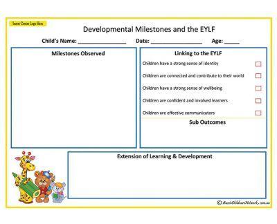 Developmental Milestones EYLF | Teaching | Pinterest