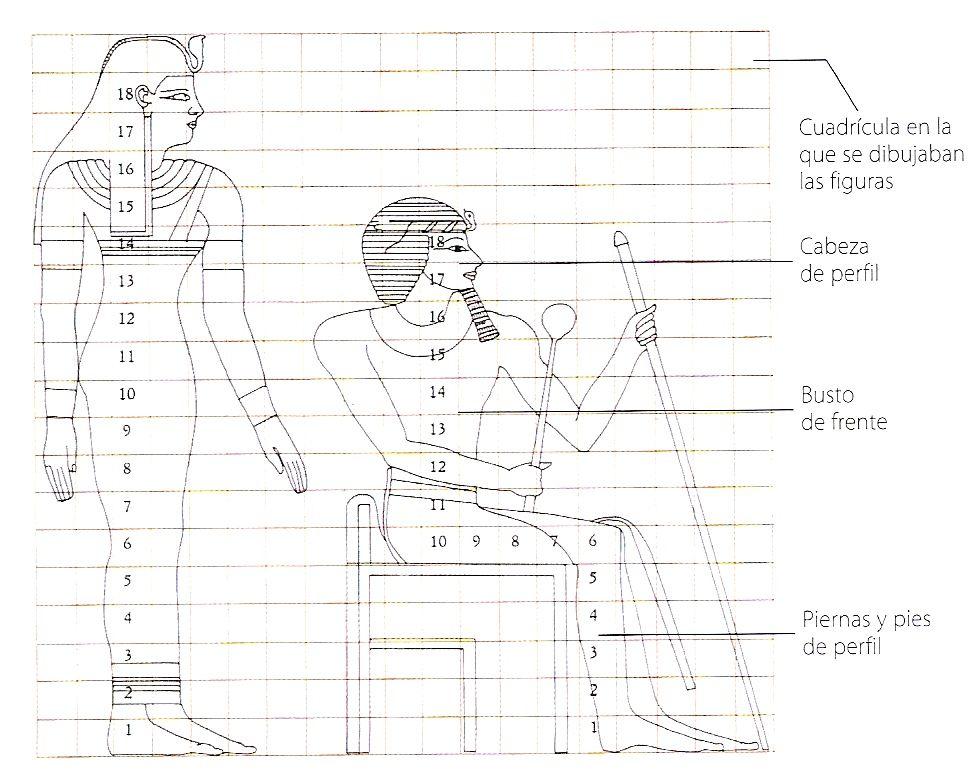 Pin On Art Egipci