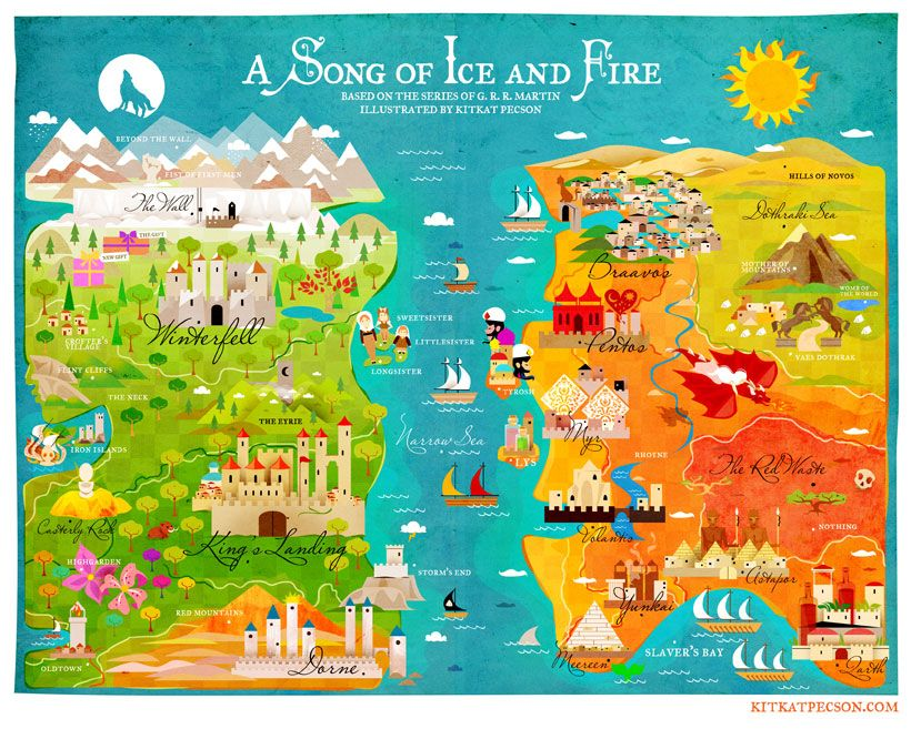 game of thrones kingdom chart