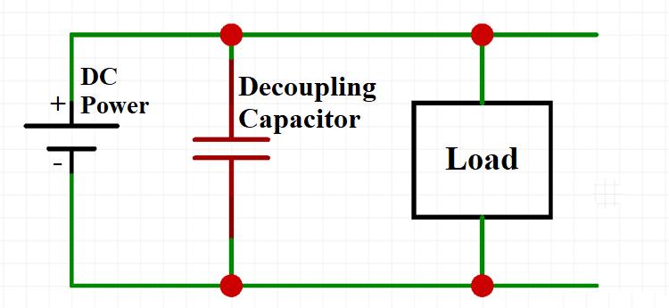 Decoupling Capacitor Vs Bypass Capacitor Working Applications In 2021 Capacitor Work Application Digital Circuit