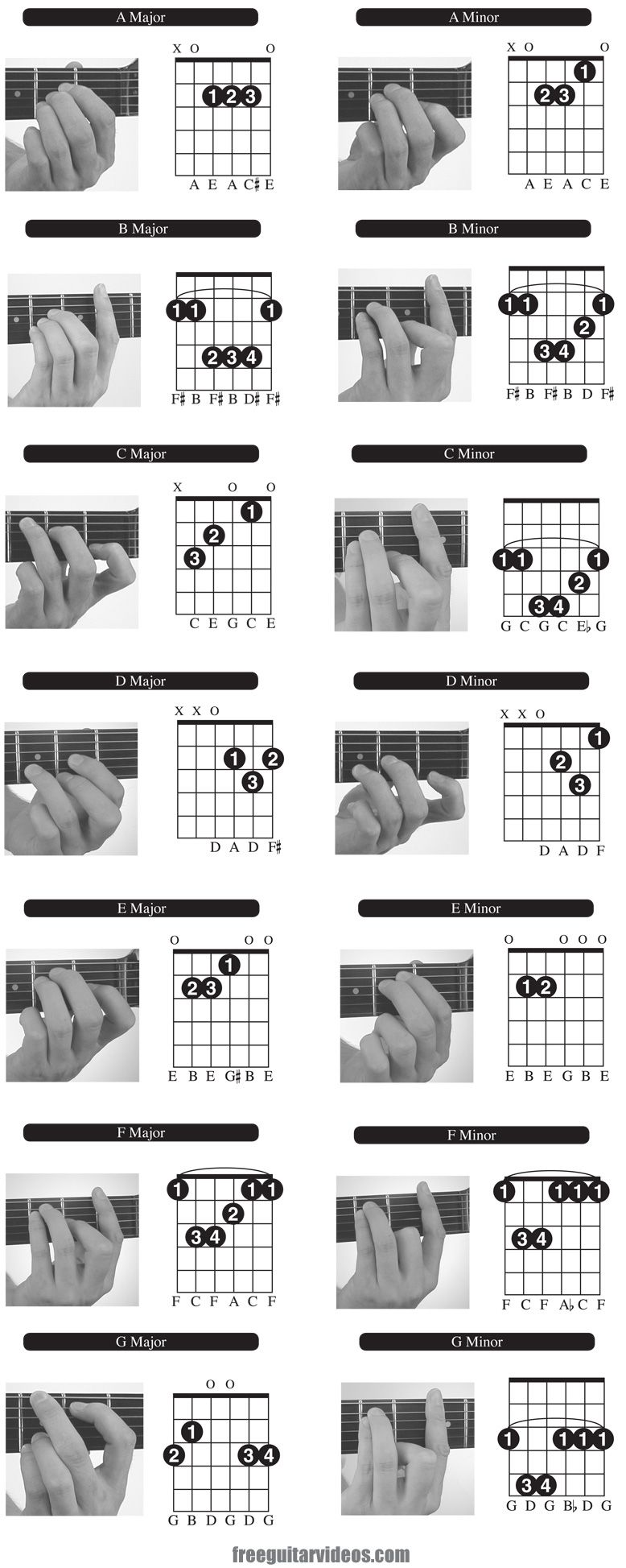 How to Read Guitar Tablature - ThoughtCo
