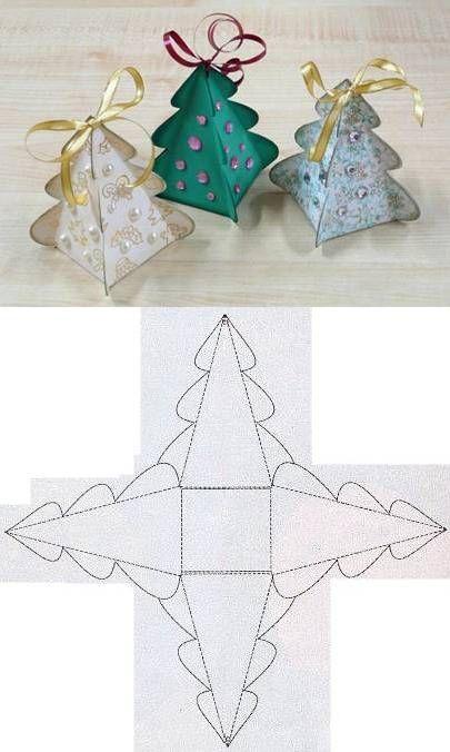 Scatole Per Regali Di Natale.Scatoline Natalizie Natale Esempi Christmas Tree Box Christmas