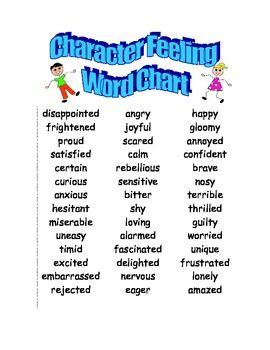 Character Feelings Word Chart Back To School Ideas Feelings