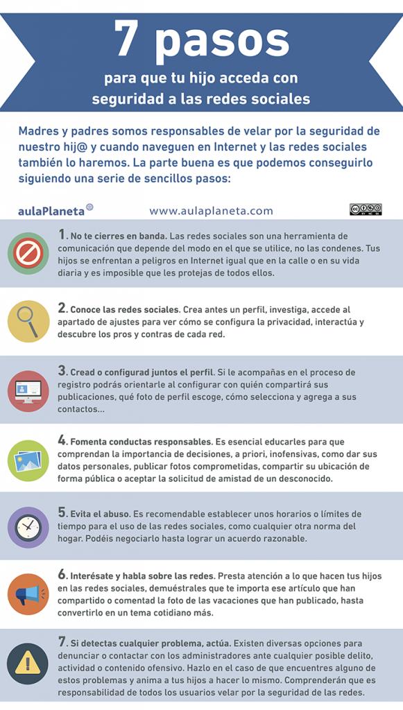 Siete Pasos Para Que Tu Hijo Acceda Con Seguridad A Las Redes Sociales Aulaplaneta Seguridad En Internet Para Ninos Redes Sociales Socialismo