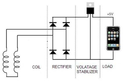 Electric schematic diagram windbelt generator (uses turbulent on electric generator diagram Hydroelectric Electric Generator Diagram Honda E300 Electric Generator Diagram