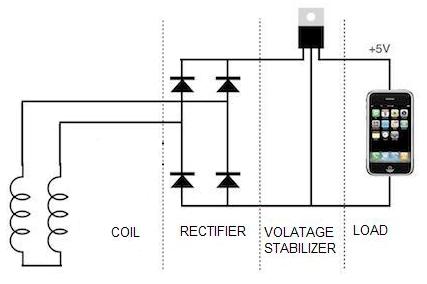 Generator Schematic Diagram - Wiring Schematics Diagram