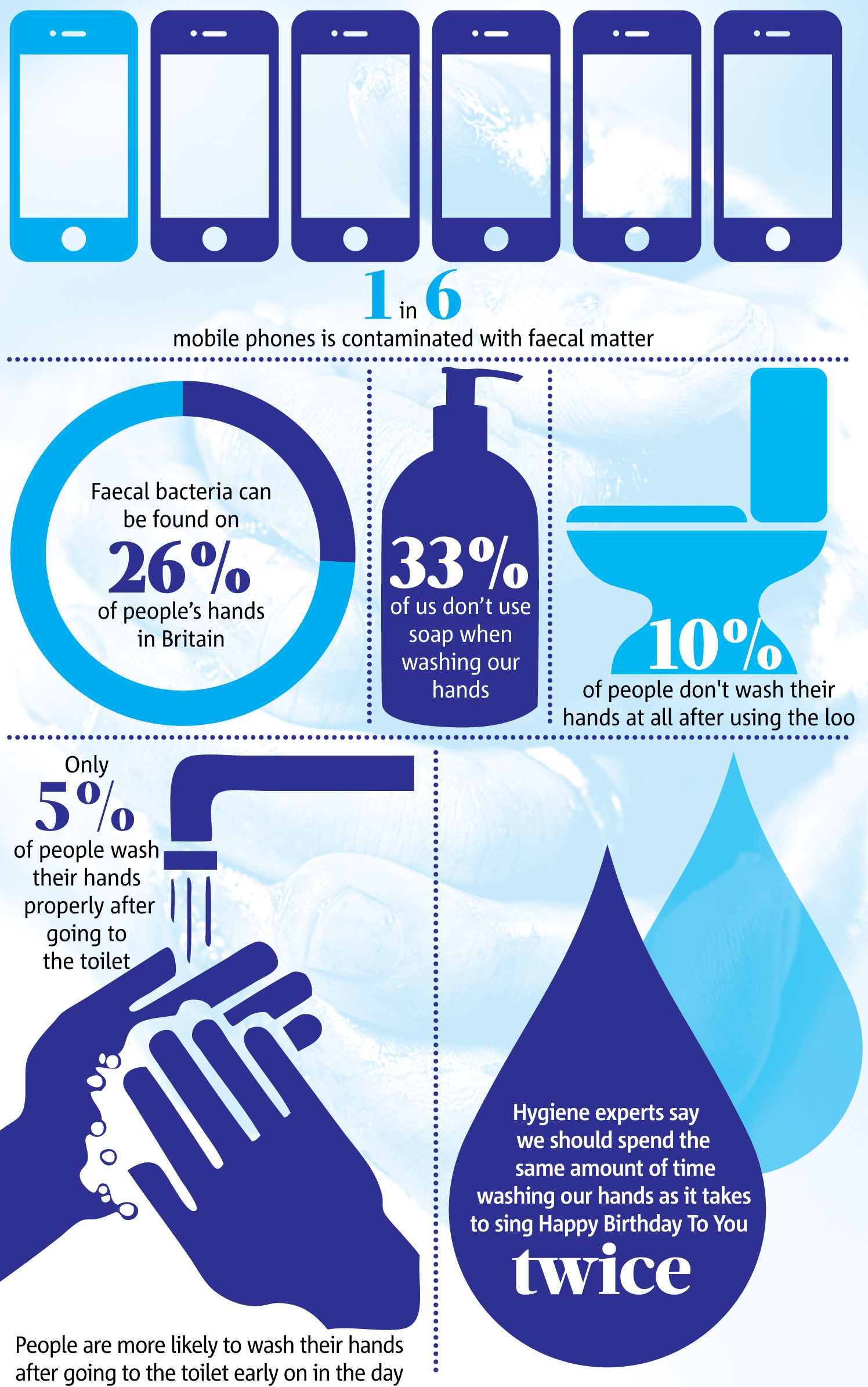 Why you should wash your hands after using the bathroom -