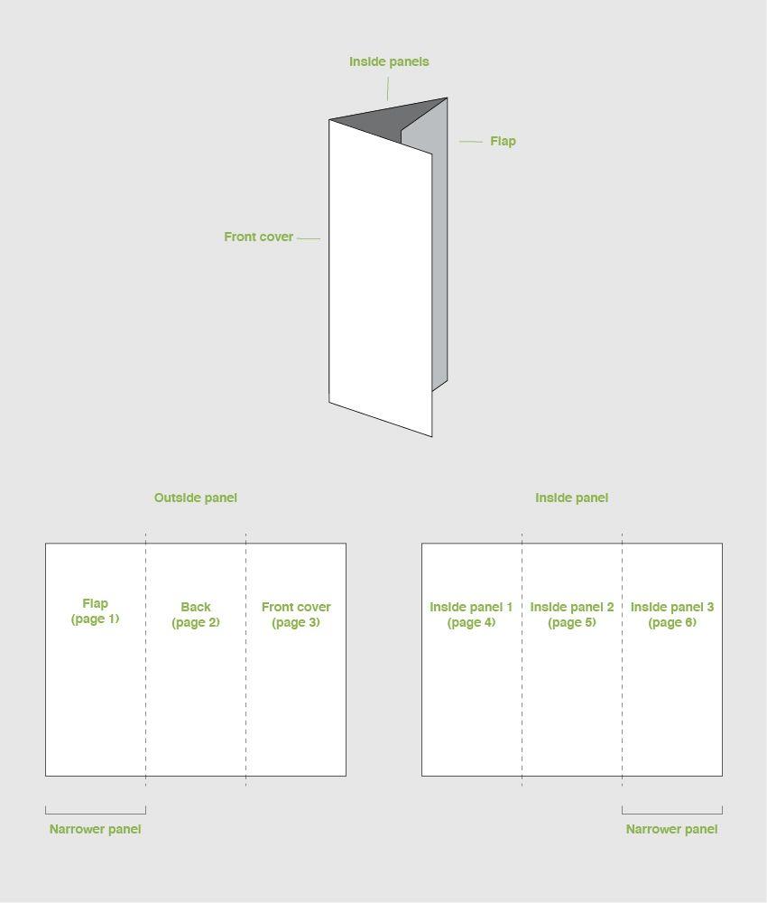 Simple Tri Fold Brochure Free Indesign Template Trifold Brochure Design Simple Brochures Indesign Brochure Templates