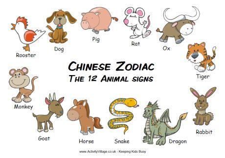 Chinese Zodiac Poster Chinese New Year Zodiac Chinese New Year