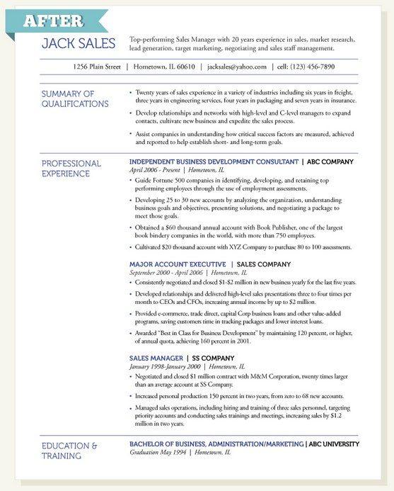 Lebenslauf Aufbau Beispiele 40 Kostenlose Vorlagen Cv