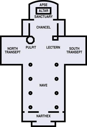 Christian Symbols Cathedral Floor Plan The traditional