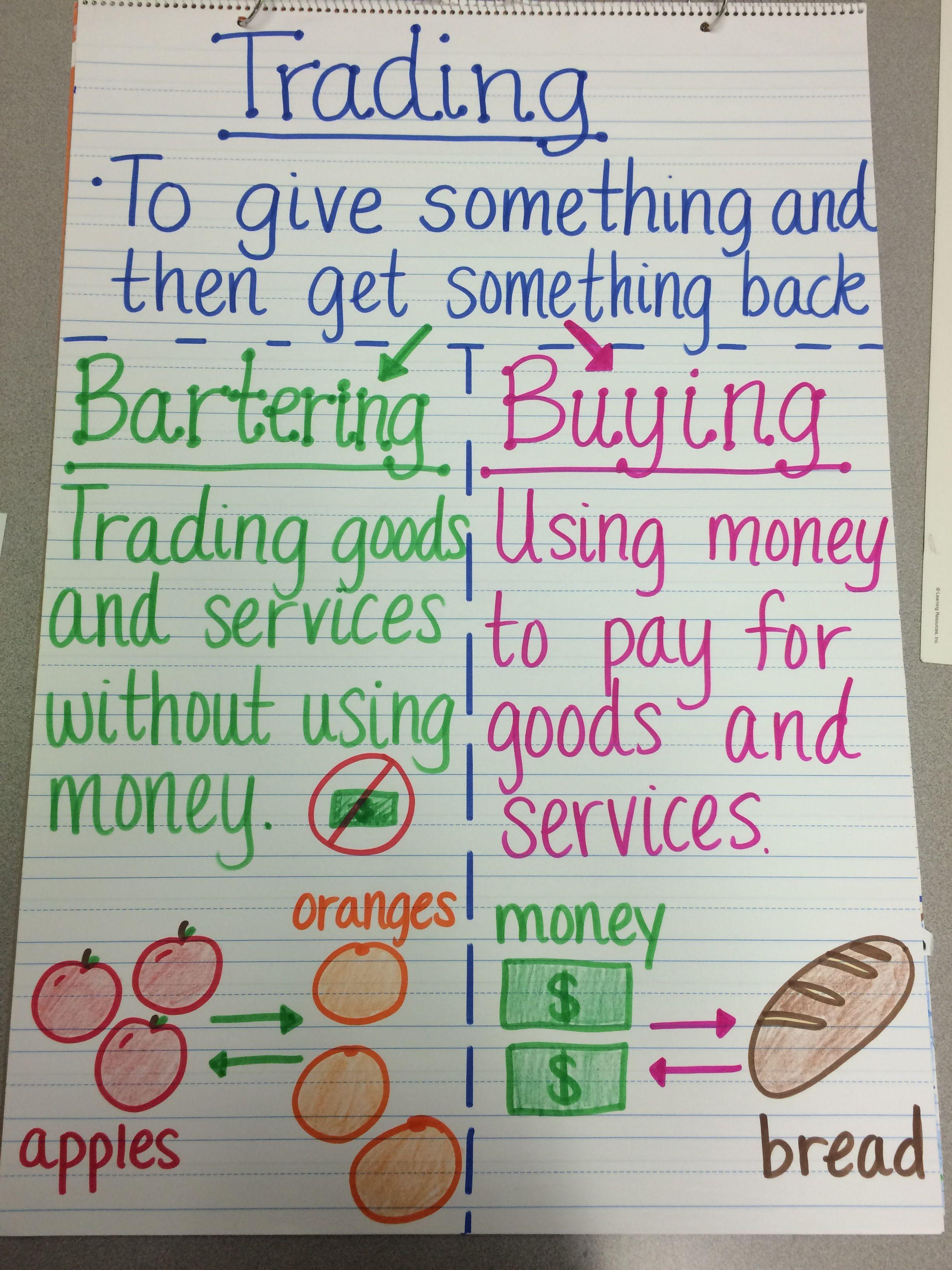 This Chart Shows Mercantilism Happen Between The Orange