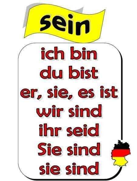 Sein. To be. Ser y estar | Aleman aprendiendo | Pinterest | Learn ...