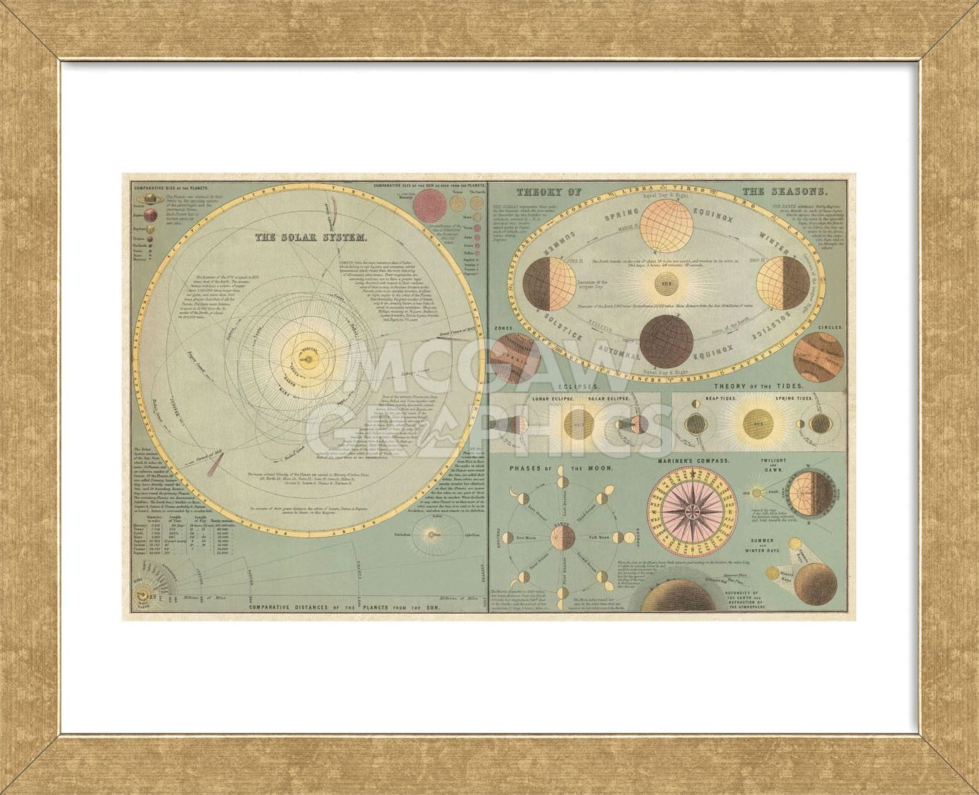 Chart of the solar system and the theory of seasons 1873 framed chart of the solar system and the theory of seasons 1873 framed thecheapjerseys Images