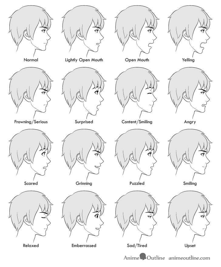 How To Draw Anime Male Facial Expressions Side View Animeoutline In 2020 Anime Drawings Anime Mouth Drawing Anime Faces Expressions