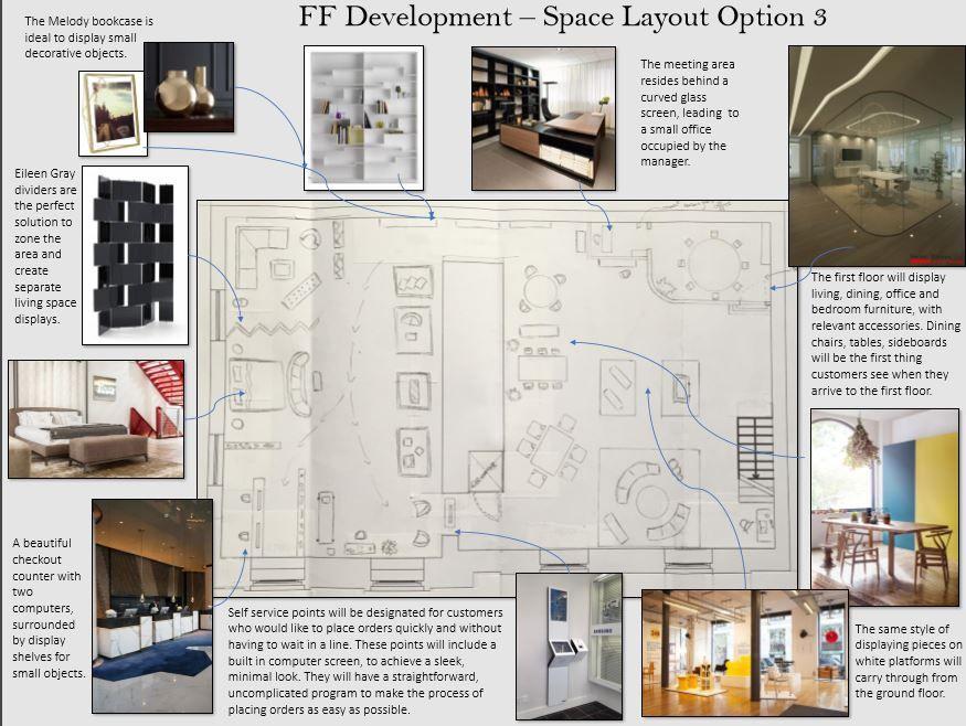 NDA Graduate Melinda Kiss Layout Proposal Interior Design