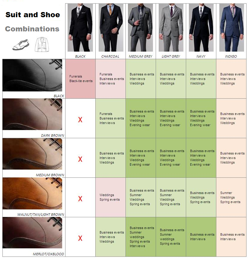 How to Match Shoes with Suit Color: Suit and Shoe Color Combinations - See  more