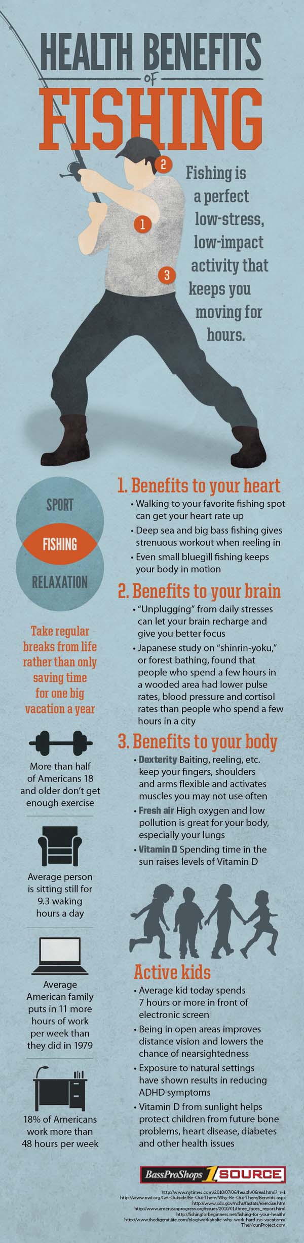 Freshwater fish health benefits - As If You Needed Another Reason To Get Out On The Water And Fish Here Are Some Health Benefits Of Fishing Whether You Are On The River The Lake