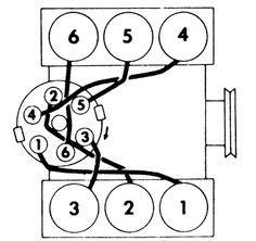 1986 camaro 2.8 spark plug wiring diagram | Firing Order 1-4-2-5-3-6 ...