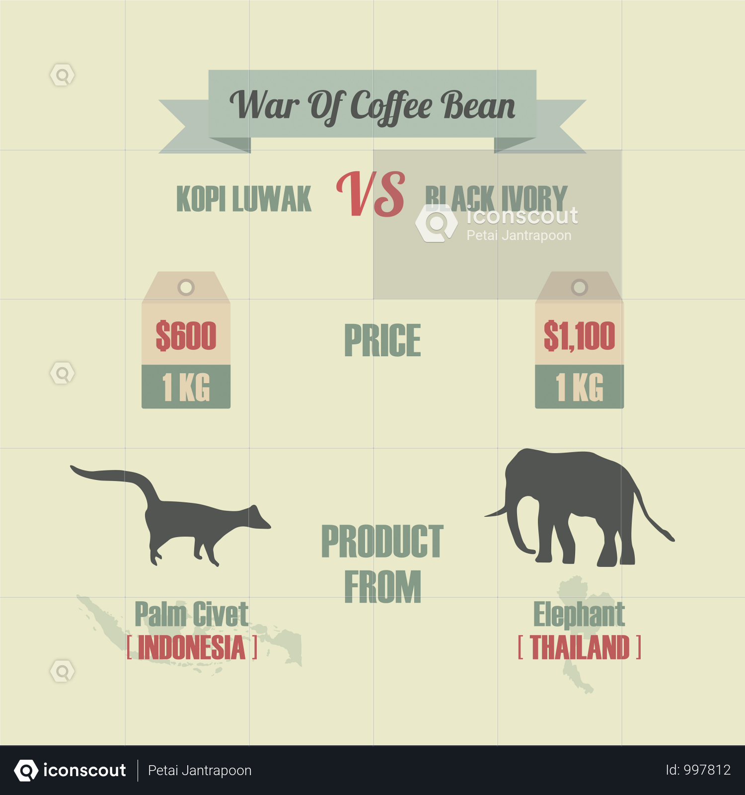 Premium War Of Coffee Bean Kopi Luwak Vs Black Ivory The Most Expensive Coffee In The World Illustration Download In Png Vector Format Expensive Coffee Coffee Beans Coffee Infographic