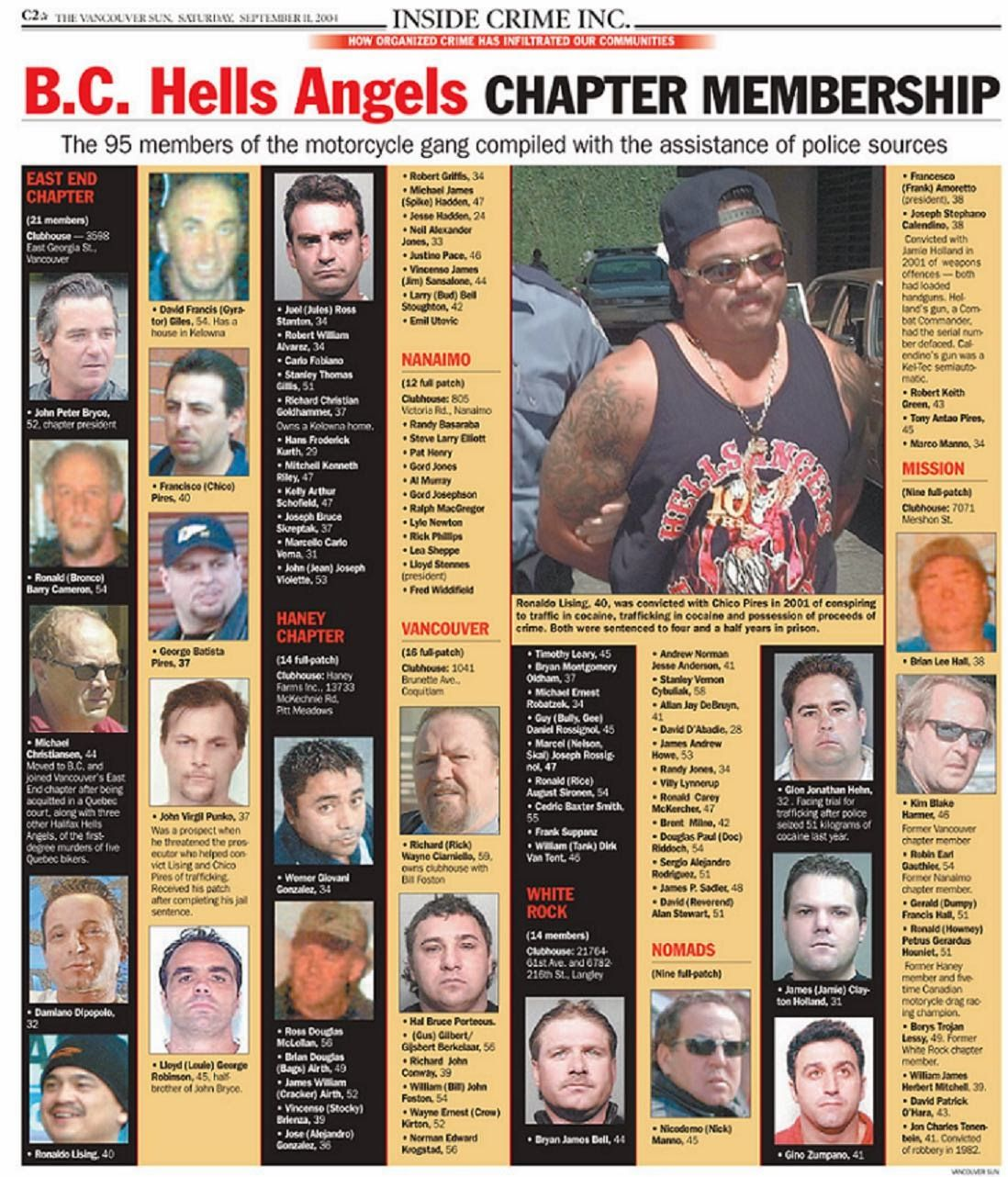 Pin On Hells Angels